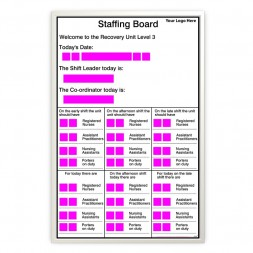 Staffing Level Boards